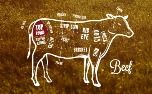 BIG BANG Indonesian Meat Cuisine – Yuk Belajar Masak Daging!