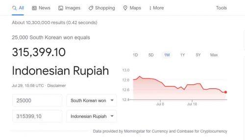 Check Kurs Korean Won ke Indonesia Rupiah, won to idr