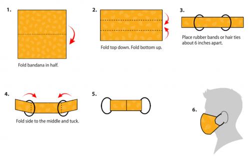 Cara Membuat Masker Kain (Menjahit & Tanpa Menjahit)