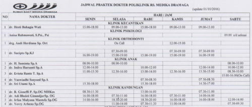 Jadwal Praktek Dokter Kandungan (SpOG) di Bogor 2016