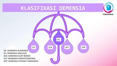 Kenali Gejala Demensia dan #ObatiPikun Segera!