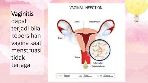 Masalah Kewanitaan Karena Tidak Bersih Saat Menstruasi