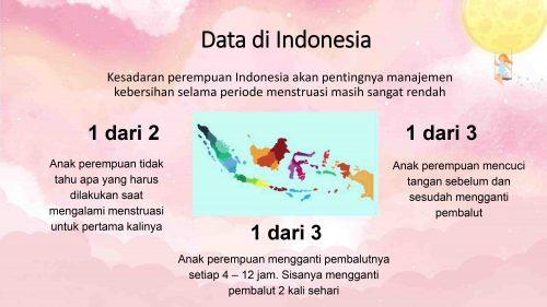 Fakta Tentang Menstruasi di Indonesia