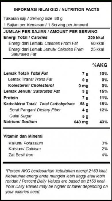 tabel nutrisi lemonilo varian mie goreng