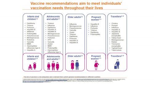 Pentingnya Imunisasi Menurut Kemenkes RI, IDAI & MUI