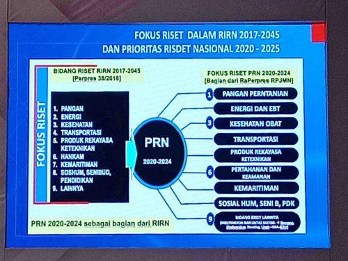 Rakornas Agribisnis KADIN 2019 - Strategi Riset Nasional