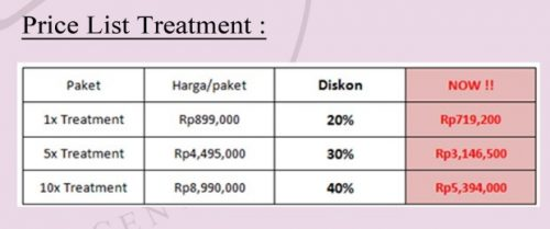 Price List Eva Beaute Center - Treatment untuk Payudara Pasca Menyusui