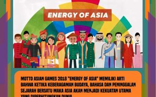 Keuntungan Asian Games 2018 bagi Indonesia
