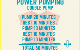Meningkatkan ASI dengan Power Pumping
